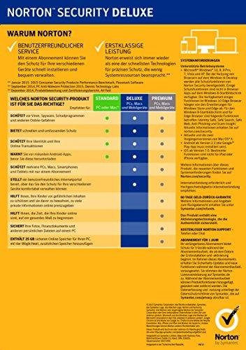 Norton Security Deluxe Antivirus Software 2018 / Zuverlässiger Virenschutz (Jahres-Abonnement) für bis zu 5 Geräte / Download für Windows (u.a. Vista, 8 & 10), Mac, Android & iOS - 3