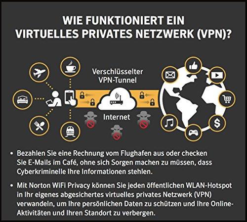 Norton WiFi Privacy für 1 Gerät - 3